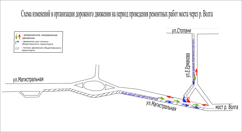 Мост волга схема