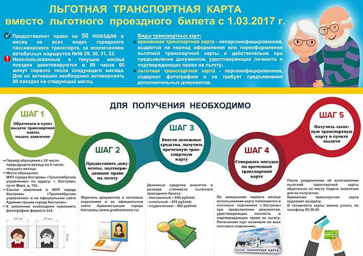 Кредиты для пенсионеров неработающих в краснодаре